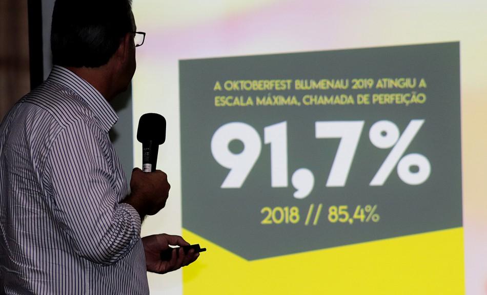 Prefeitura apresenta resultados da 36ª Oktoberfest Blumenau