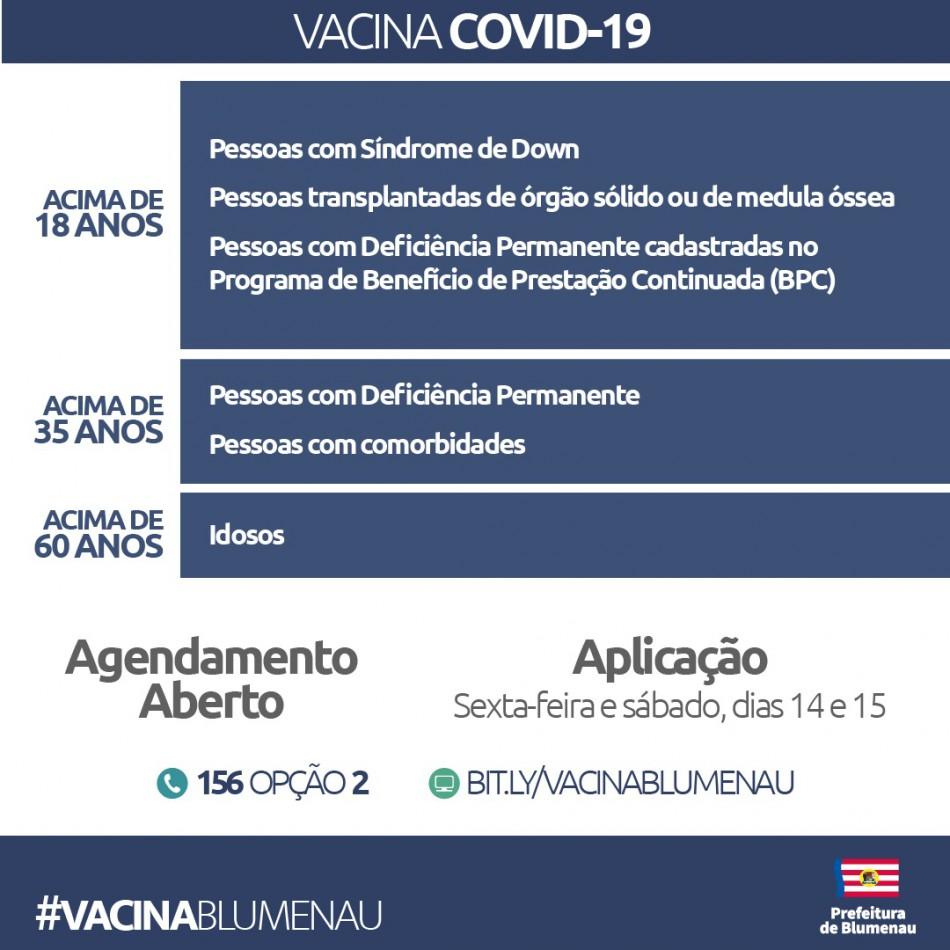 Blumenau disponibiliza novas vagas para agendamento da vacina contra o Coronavírus